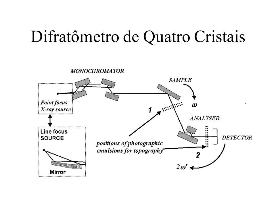 Difratômetro de Quatro Cristais