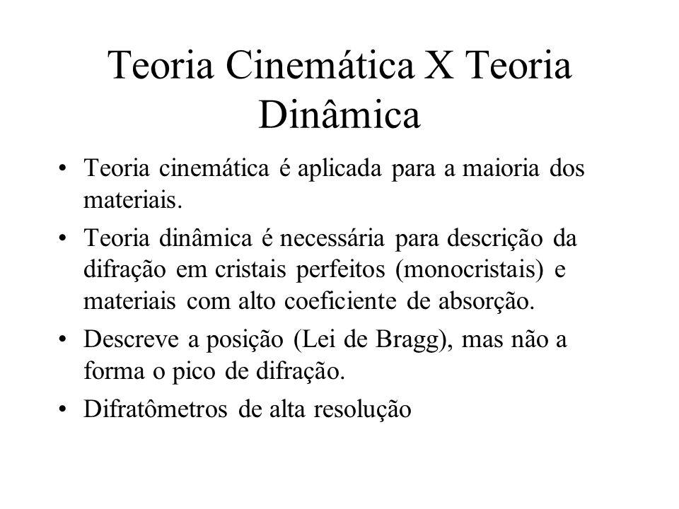 Teoria Cinemática X Teoria Dinâmica