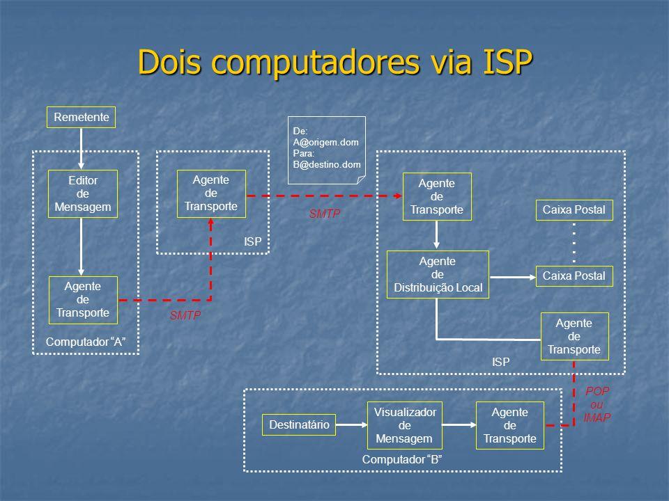 Dois computadores via ISP