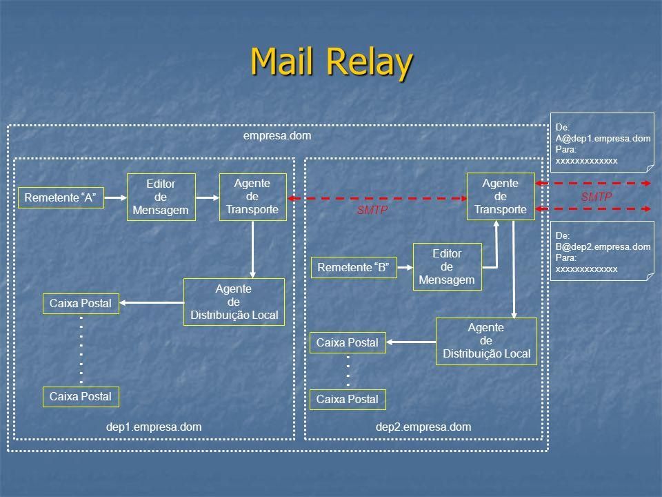 Mail Relay . . . . . . . . . . . . empresa.dom dep1.empresa.dom