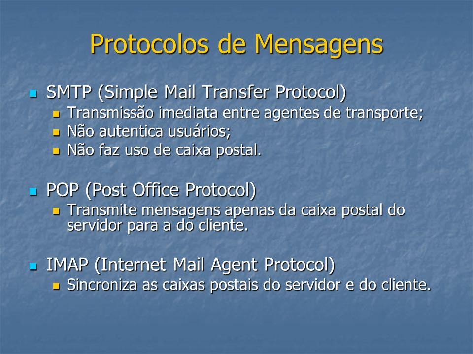 Protocolos de Mensagens