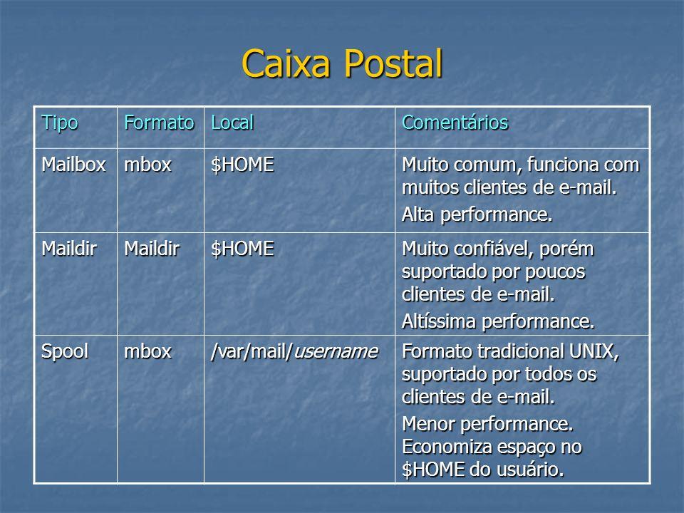 Caixa Postal Tipo Formato Local Comentários Mailbox mbox $HOME