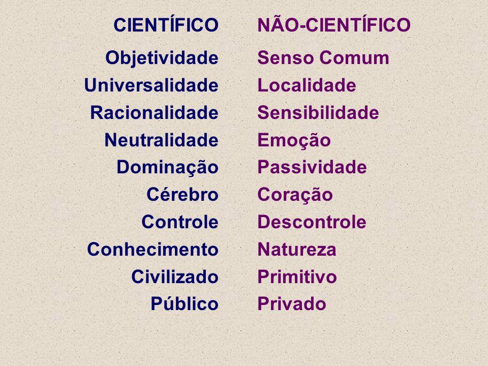 CIENTÍFICO Objetividade. Universalidade. Racionalidade. Neutralidade. Dominação. Cérebro. Controle.