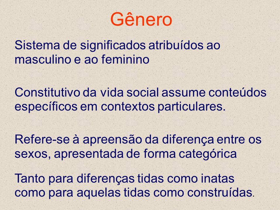 Gênero Sistema de significados atribuídos ao masculino e ao feminino