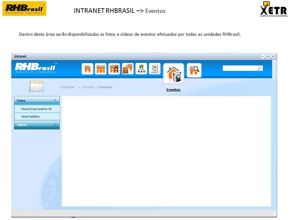 INTRANET RHBRASIL –> Eventos