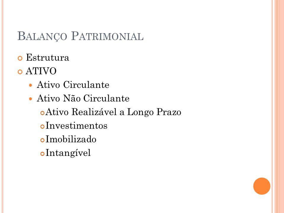 Balanço Patrimonial Estrutura ATIVO Ativo Circulante