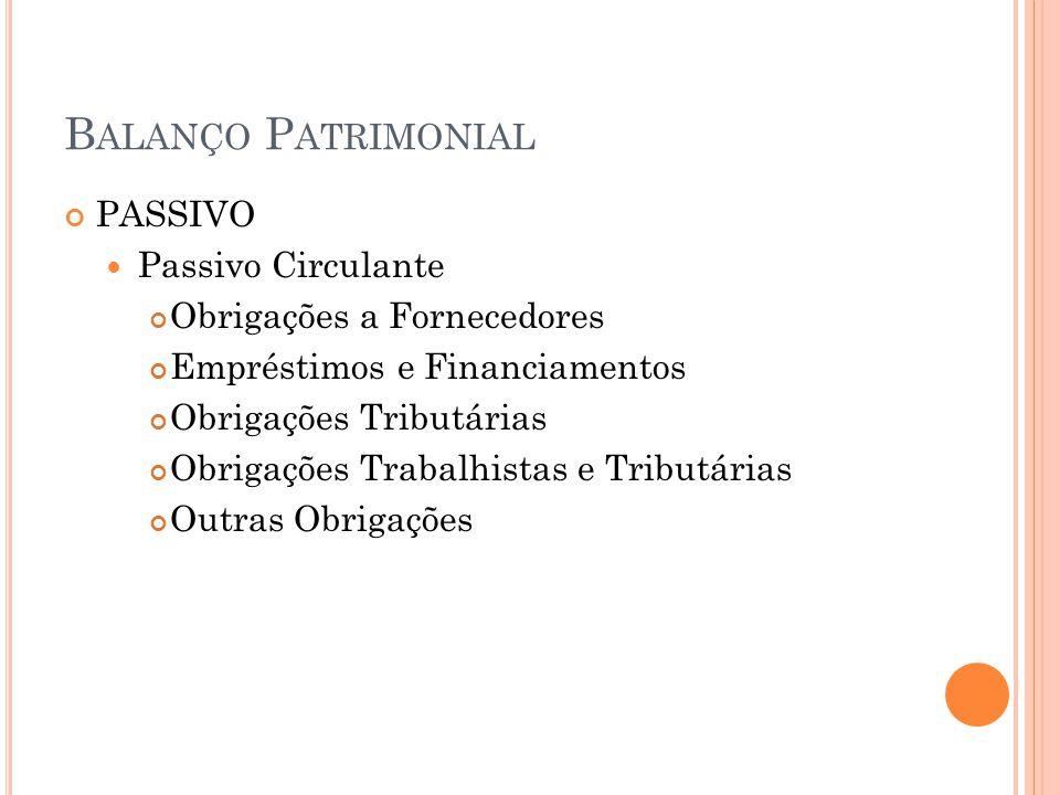 Balanço Patrimonial PASSIVO Passivo Circulante