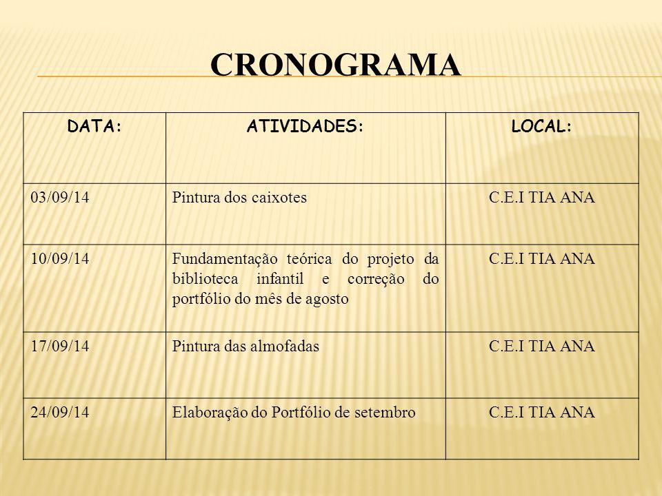 CRONOGRAMA DATA: ATIVIDADES: LOCAL: 03/09/14 Pintura dos caixotes
