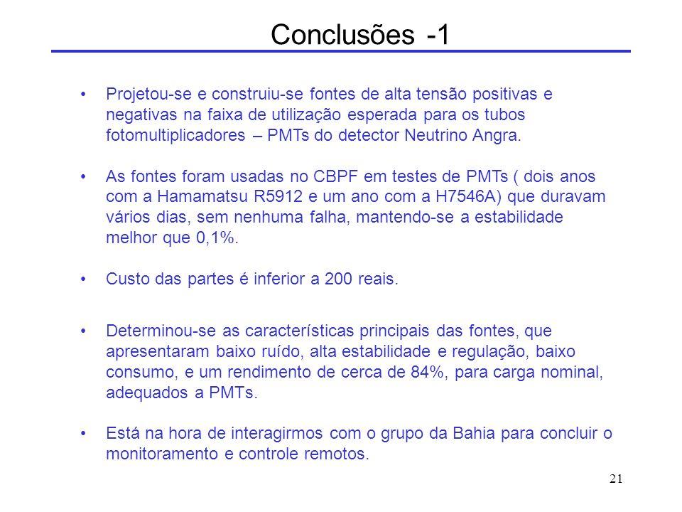 Conclusões -1
