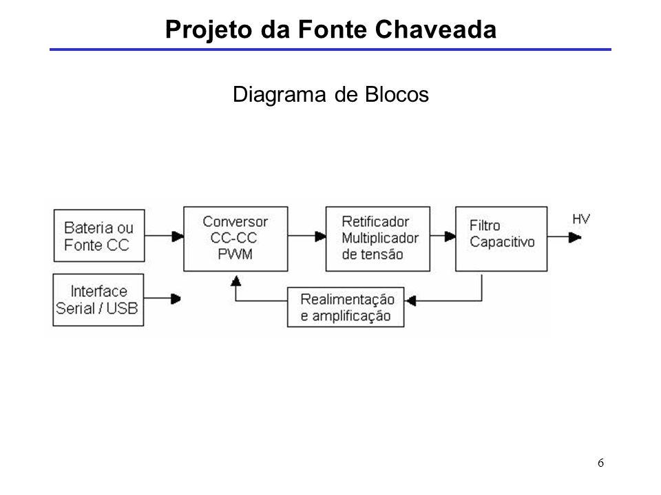 Projeto da Fonte Chaveada