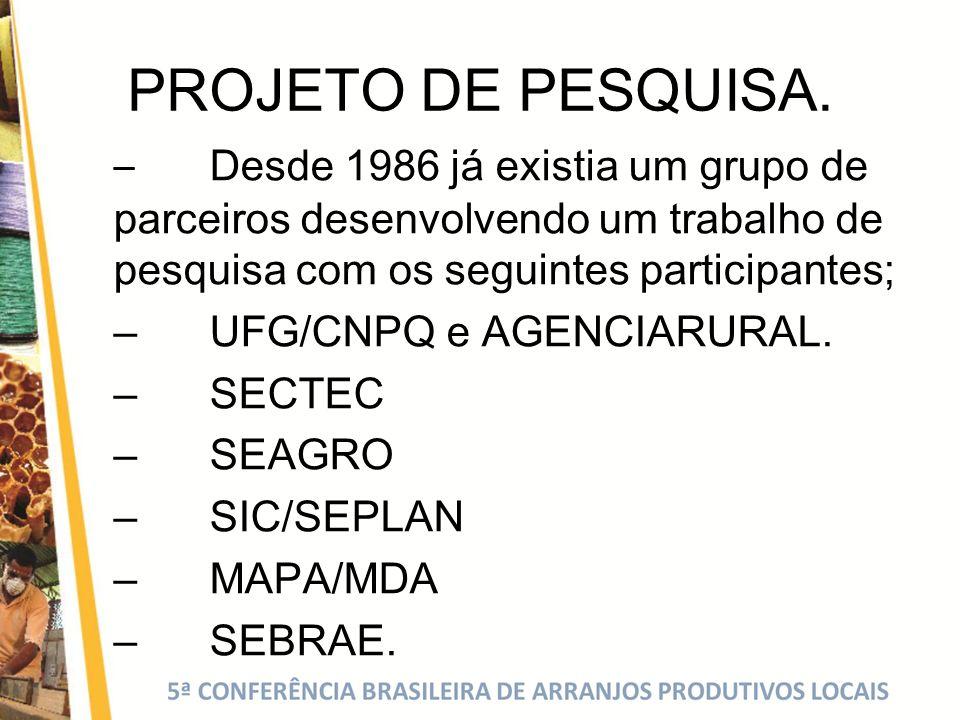 PROJETO DE PESQUISA.– Desde 1986 já existia um grupo de parceiros desenvolvendo um trabalho de pesquisa com os seguintes participantes;