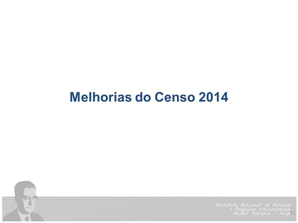 Melhorias do Censo 2014