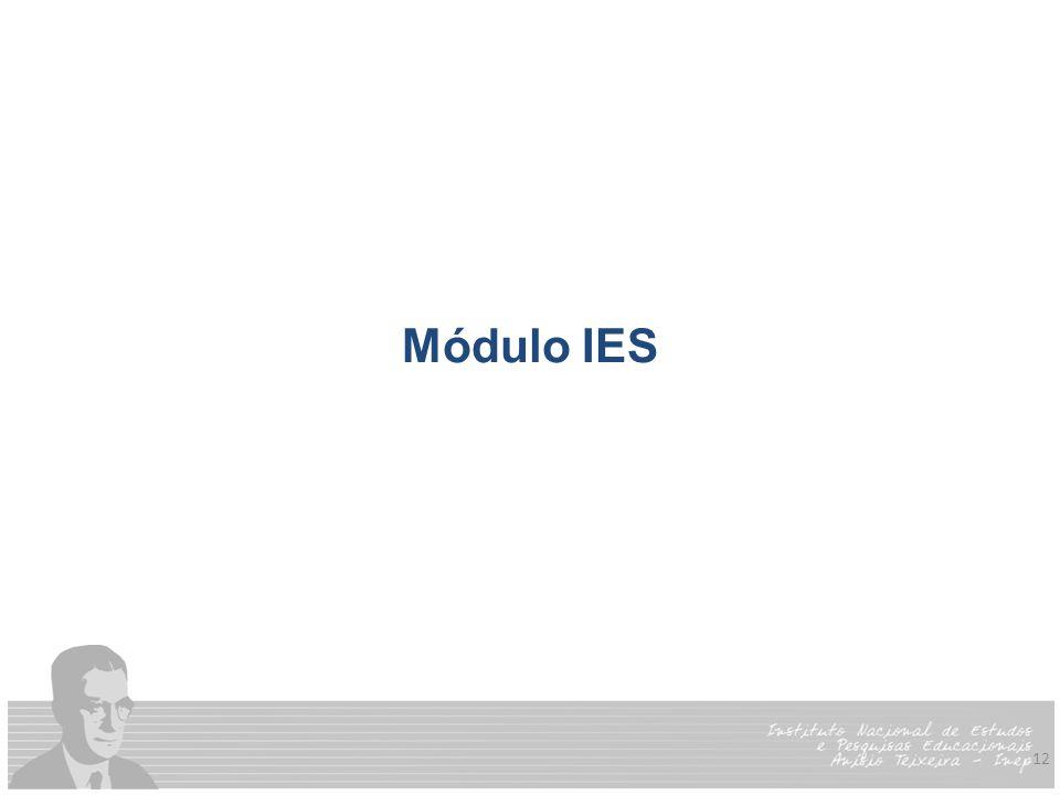 Módulo IES