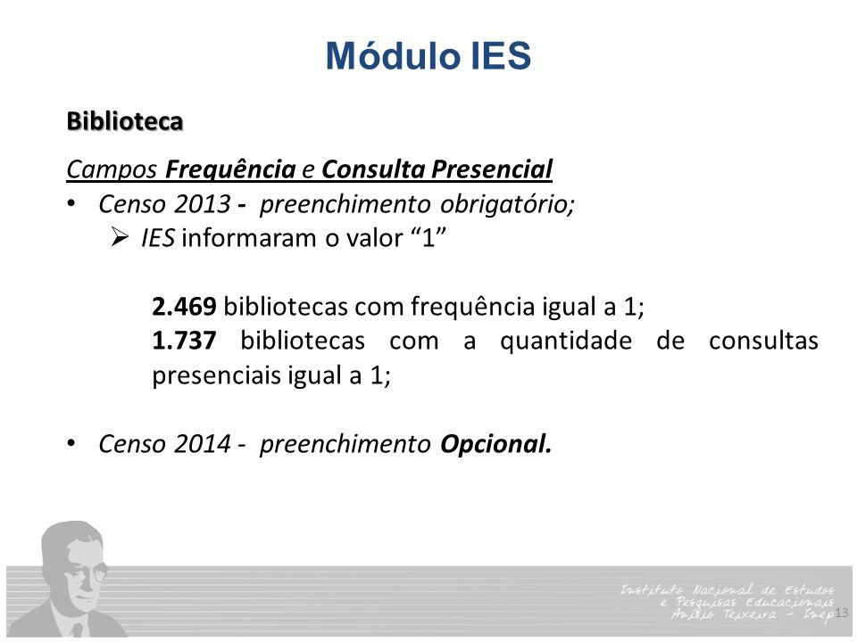 Módulo IES Biblioteca Campos Frequência e Consulta Presencial
