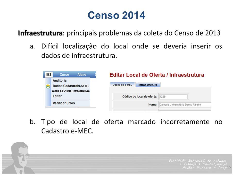 Censo 2014 Infraestrutura: principais problemas da coleta do Censo de 2013.