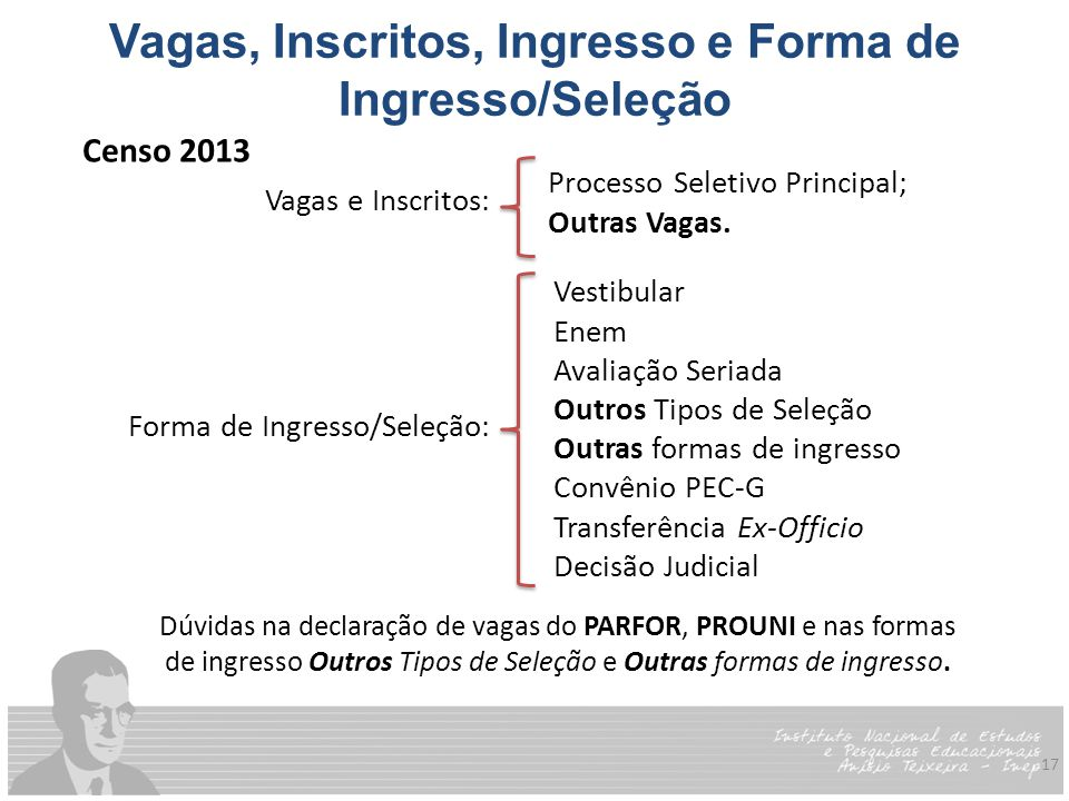 Vagas, Inscritos, Ingresso e Forma de Ingresso/Seleção