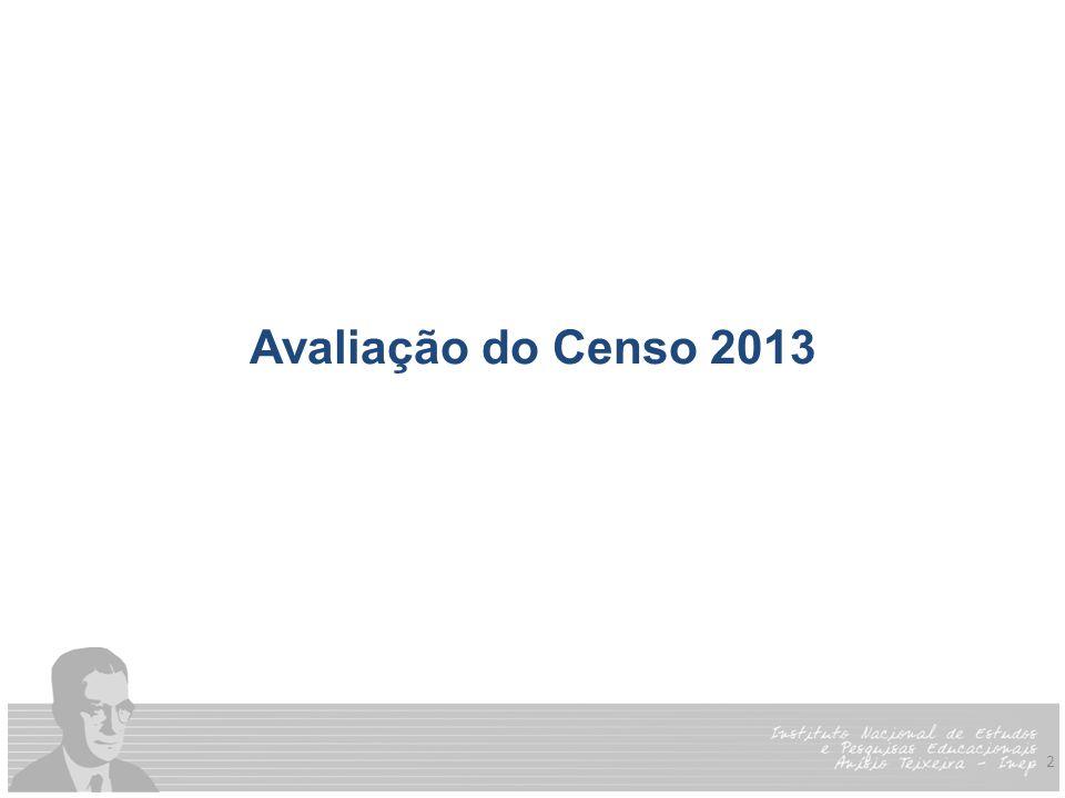 Avaliação do Censo 2013