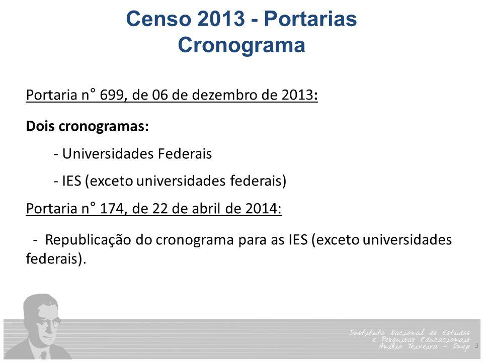 Censo 2013 - Portarias Cronograma