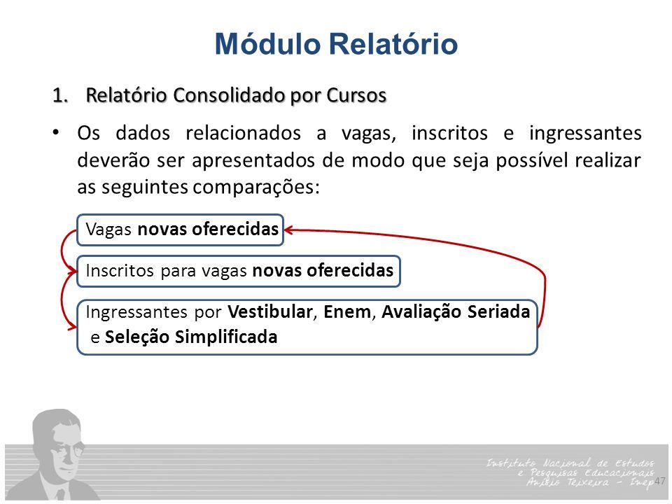 Módulo Relatório Relatório Consolidado por Cursos