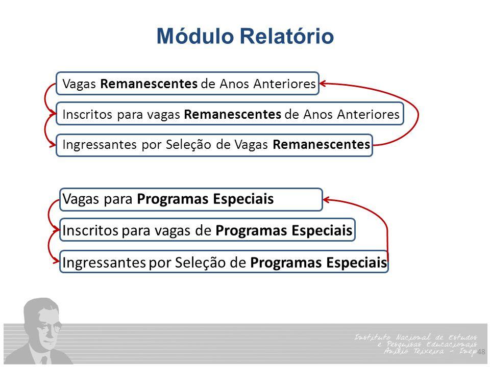 Módulo Relatório Vagas para Programas Especiais