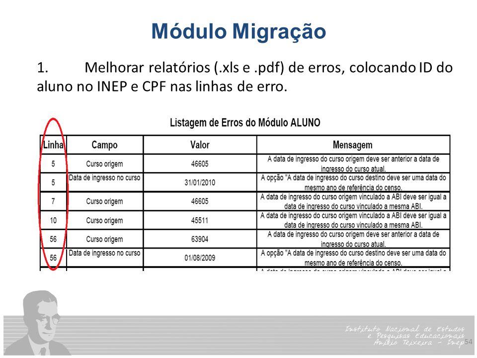 Módulo Migração 1. Melhorar relatórios (.xls e .pdf) de erros, colocando ID do aluno no INEP e CPF nas linhas de erro.