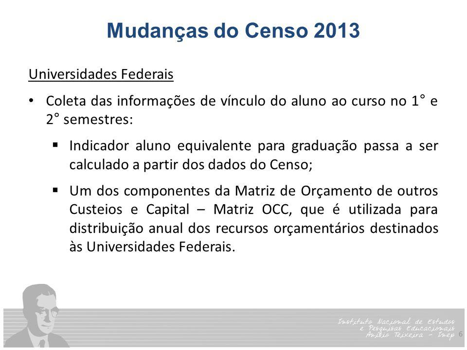 Mudanças do Censo 2013 Universidades Federais