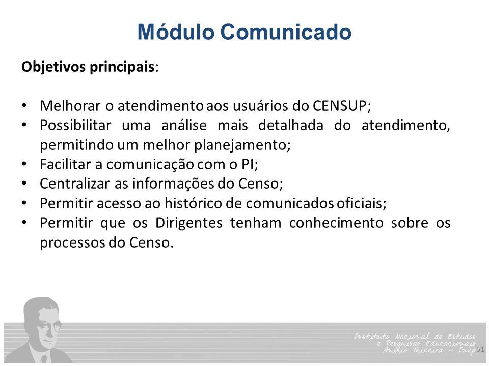 Módulo Comunicado Objetivos principais: