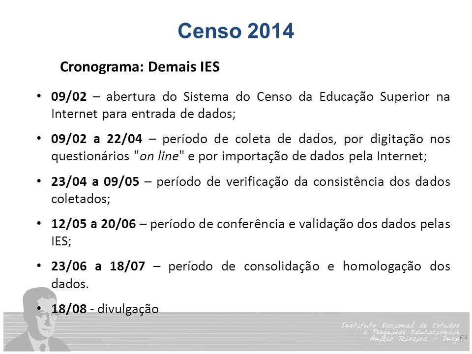Censo 2014 Cronograma: Demais IES