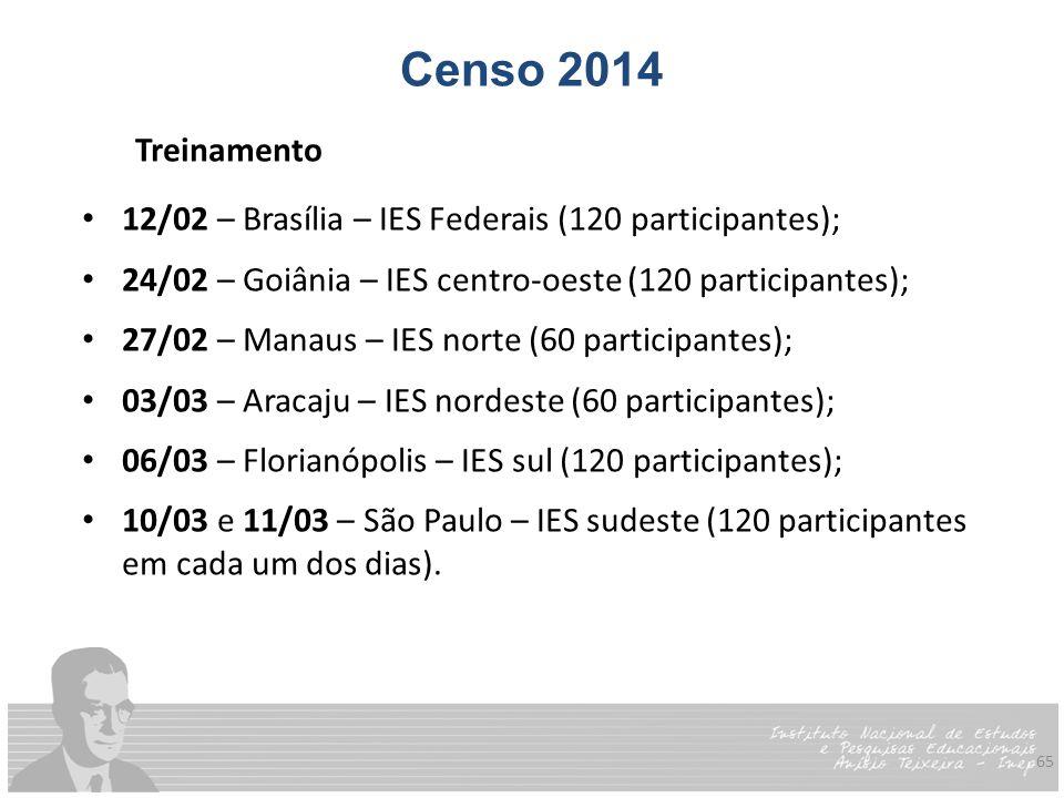 Censo 2014 Treinamento. 12/02 – Brasília – IES Federais (120 participantes); 24/02 – Goiânia – IES centro-oeste (120 participantes);