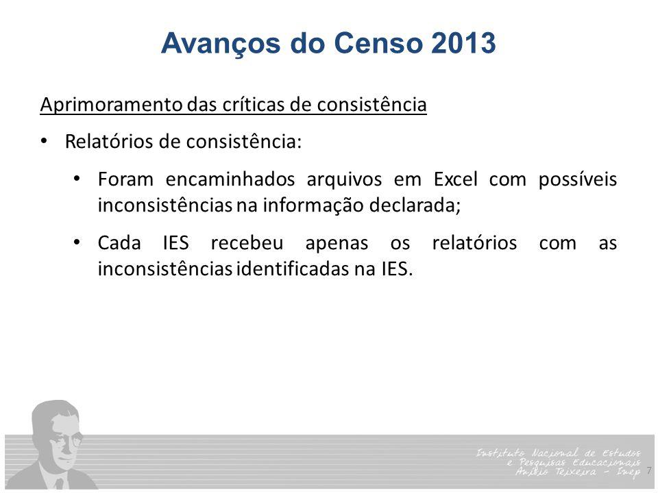 Avanços do Censo 2013 Aprimoramento das críticas de consistência