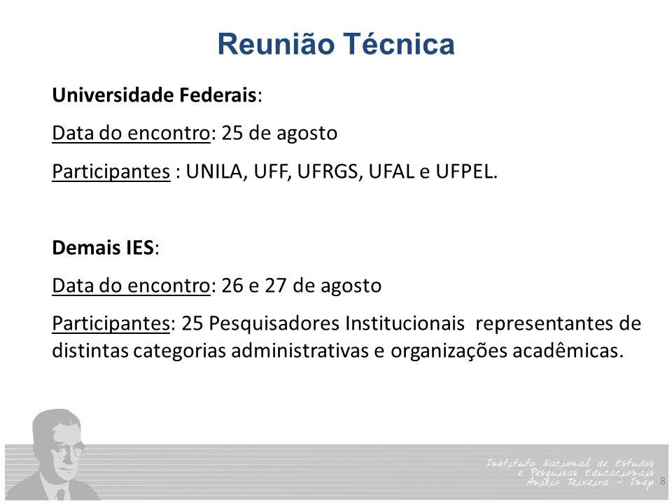 Reunião Técnica Universidade Federais: Data do encontro: 25 de agosto