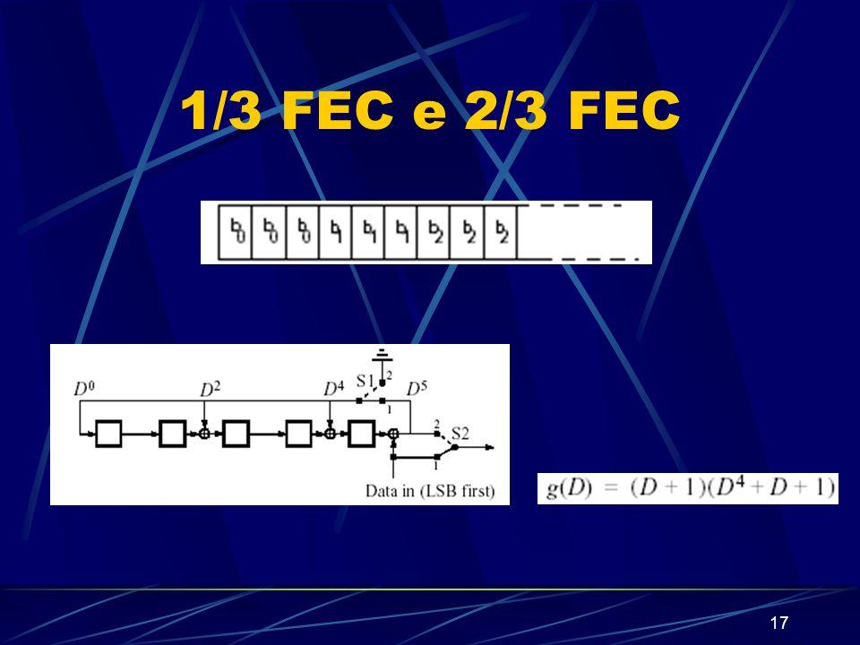 1/3 FEC e 2/3 FEC
