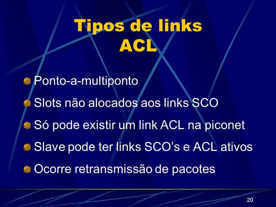 Tipos de links ACL Ponto-a-multiponto Slots não alocados aos links SCO