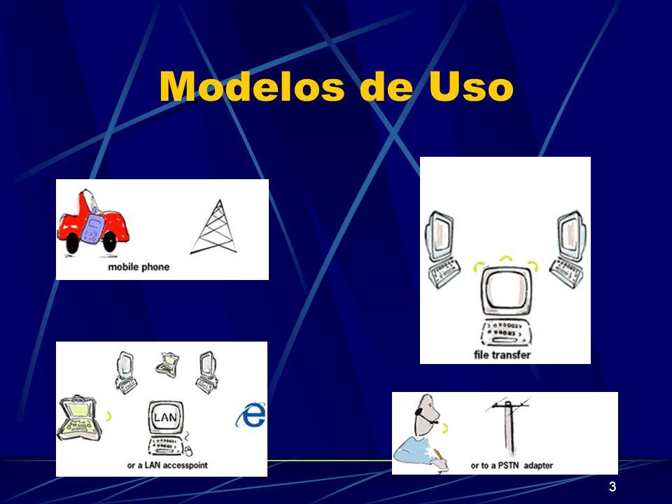 Modelos de Uso Celular Conferência LAN Headset