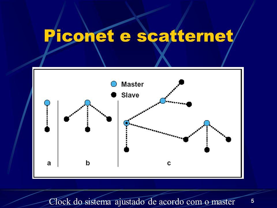 Piconet e scatternet