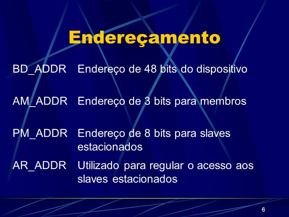 Endereçamento BD_ADDR Endereço de 48 bits do dispositivo AM_ADDR
