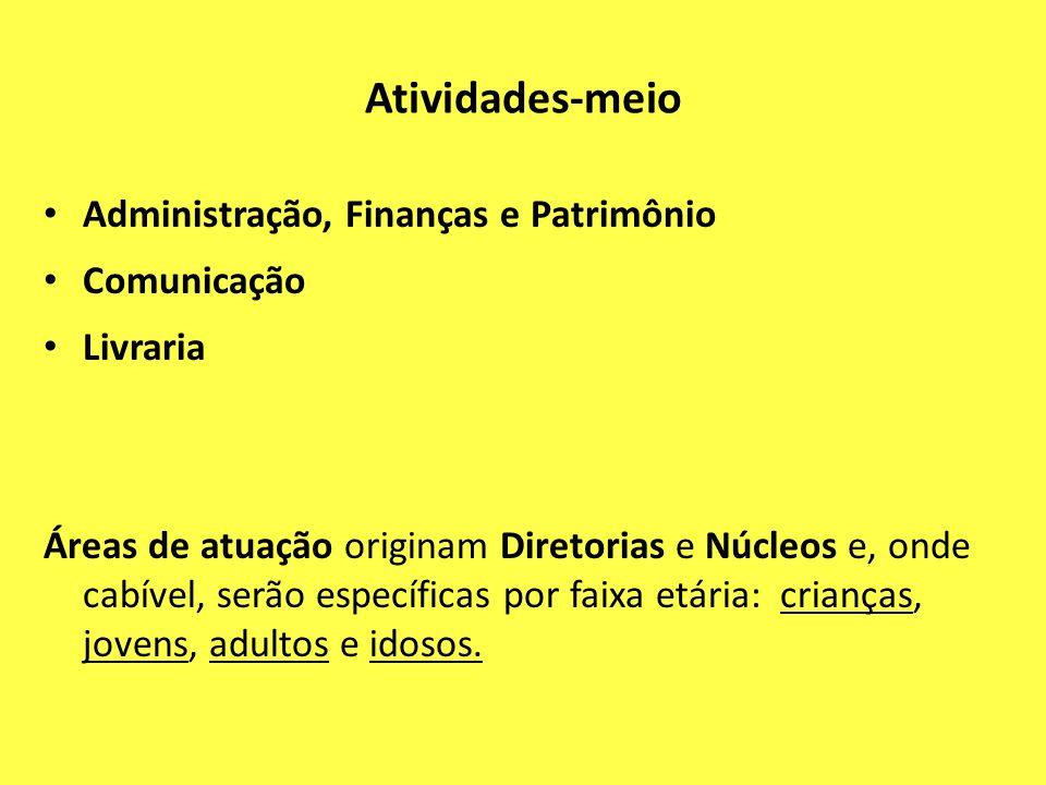 Atividades-meio Administração, Finanças e Patrimônio Comunicação