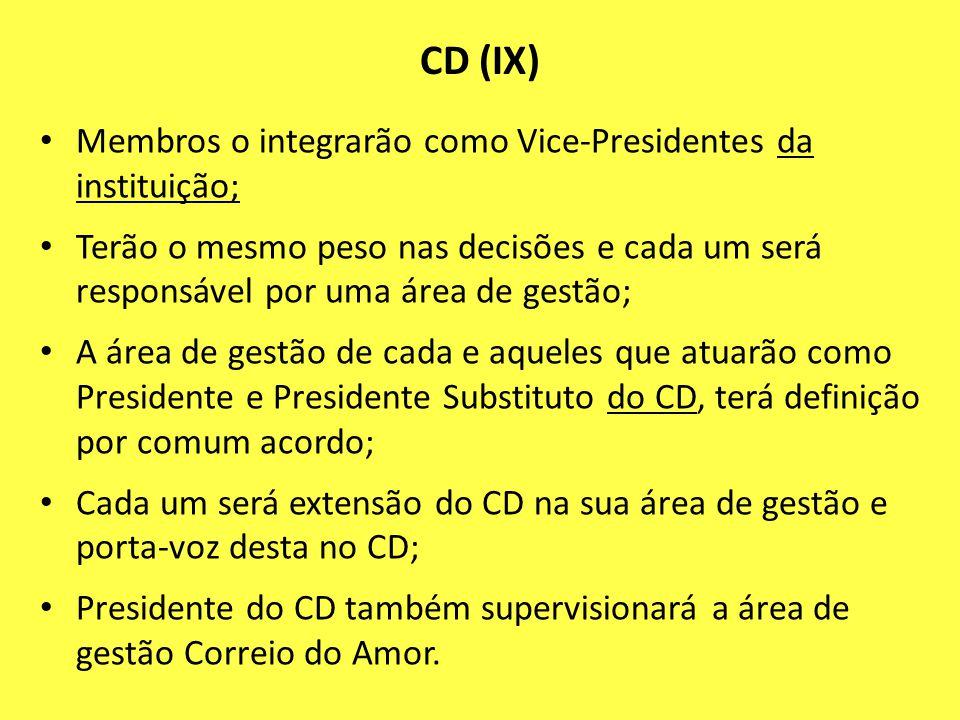 CD (IX) Membros o integrarão como Vice-Presidentes da instituição;