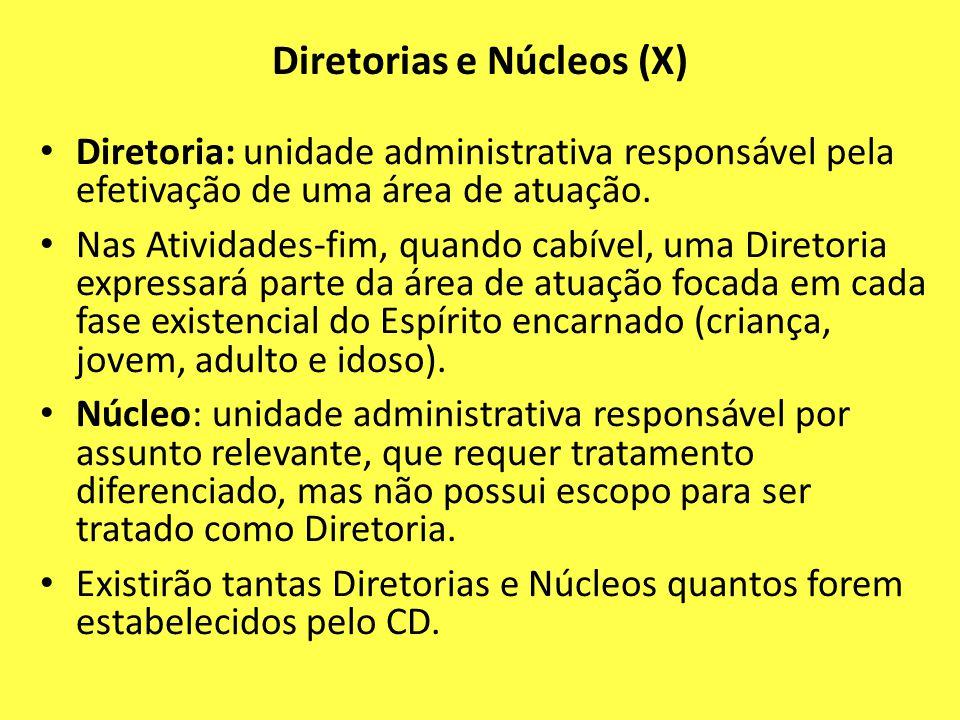 Diretorias e Núcleos (X)
