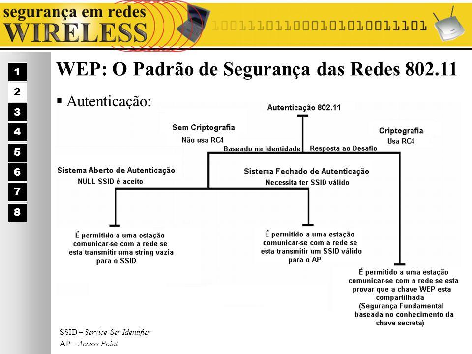 WEP: O Padrão de Segurança das Redes 802.11