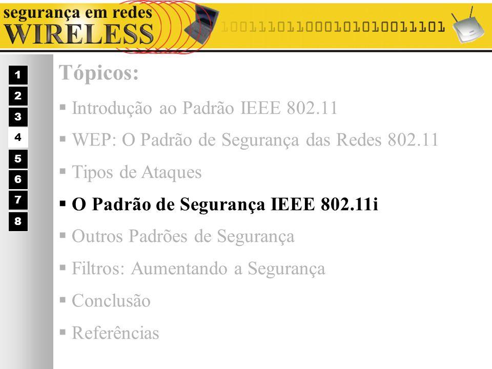 Tópicos: Introdução ao Padrão IEEE 802.11