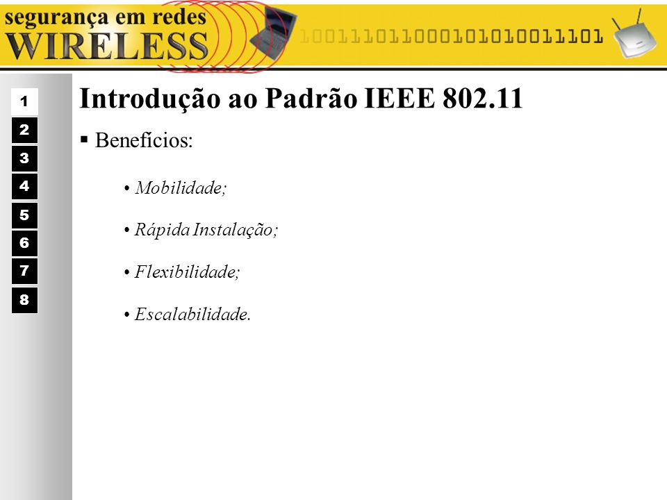 Introdução ao Padrão IEEE 802.11