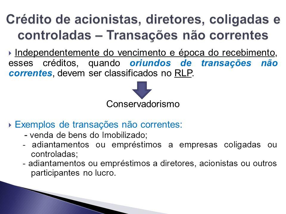 Crédito de acionistas, diretores, coligadas e controladas – Transações não correntes