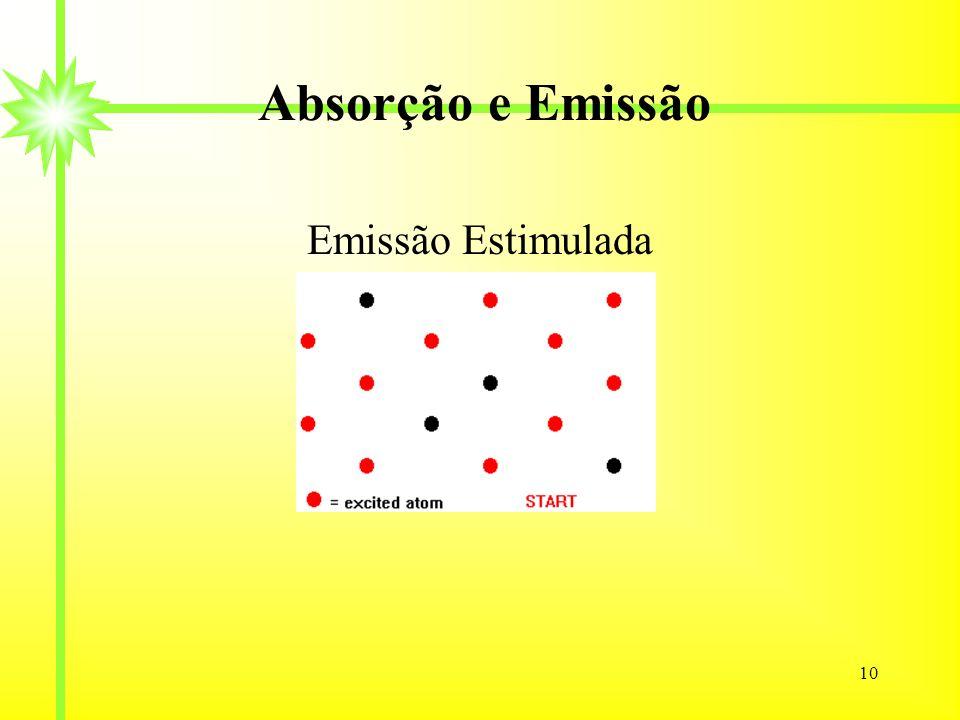 Absorção e Emissão Emissão Estimulada