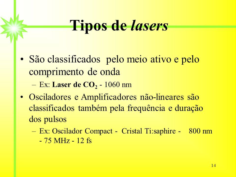 Tipos de lasers São classificados pelo meio ativo e pelo comprimento de onda. Ex: Laser de CO2 - 1060 nm.