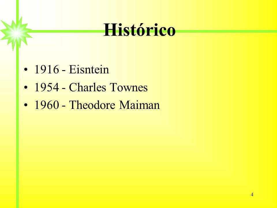 Histórico 1916 - Eisntein 1954 - Charles Townes 1960 - Theodore Maiman