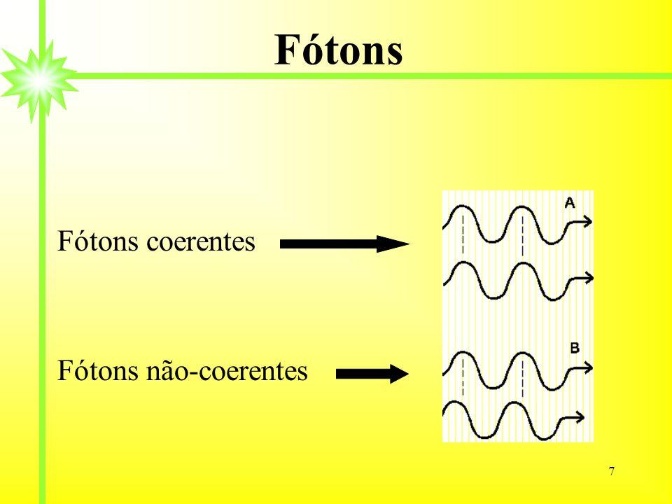 Fótons Fótons coerentes Fótons não-coerentes