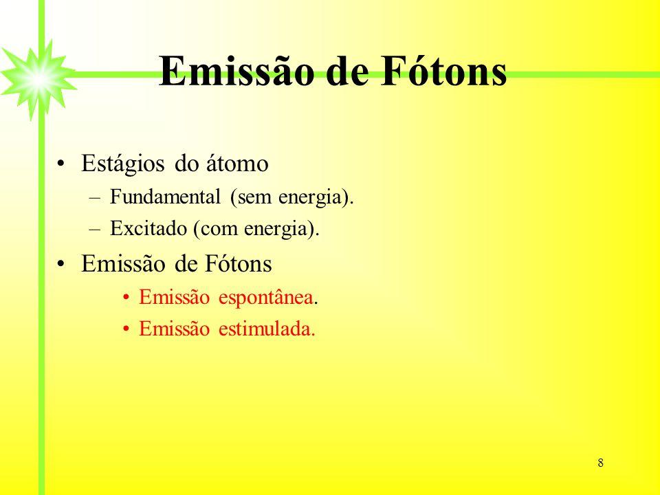 Emissão de Fótons Estágios do átomo Emissão de Fótons