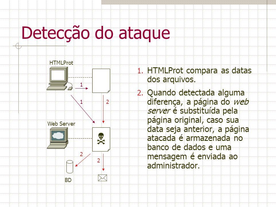Detecção do ataque   HTMLProt compara as datas dos arquivos.