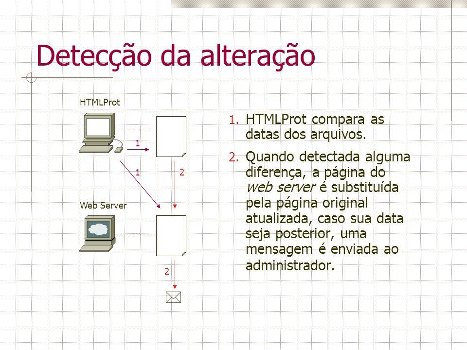 Detecção da alteração  HTMLProt compara as datas dos arquivos.